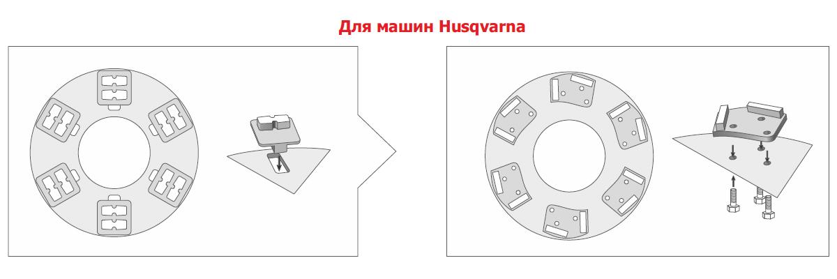 for-Husqvarna